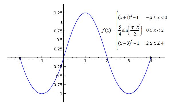 Sage Calculus Tutorial Continuity
