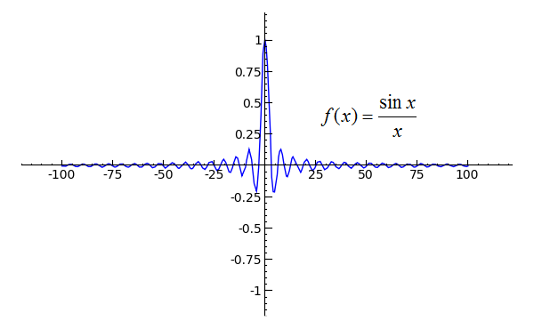 Sage Calculus Tutorial Limits At Infinity
