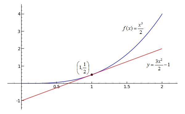 Lines 2 - фото 3